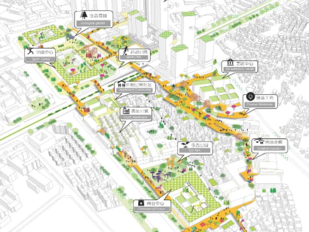 mla caupd consortium wins the bao an urban design competition in shenzhen china mla